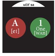 funkcia ucenia jazyka langie